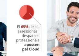 Assessories despatxos cloud