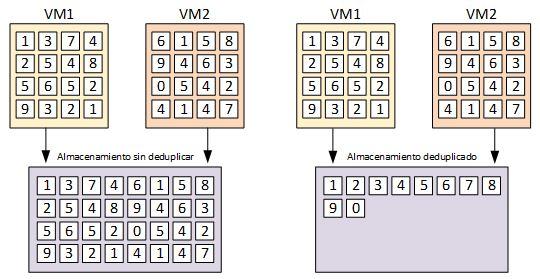 simplivity-3