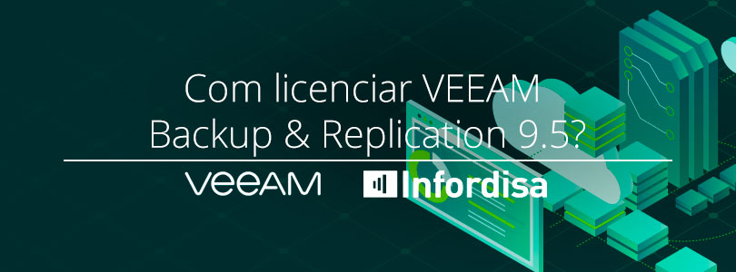 Veeam cat
