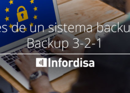 Backup321